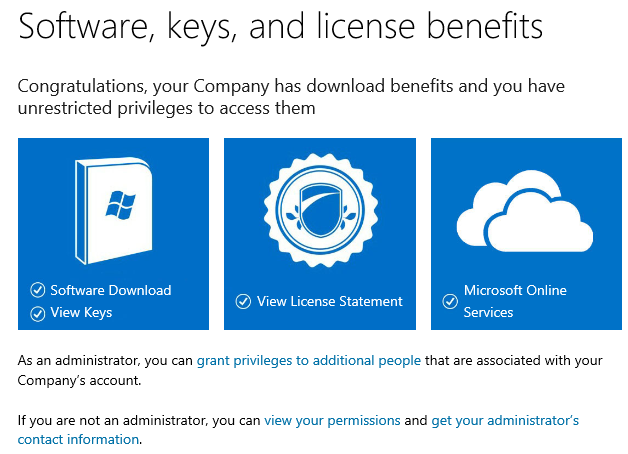 01 Software key and licence benefits